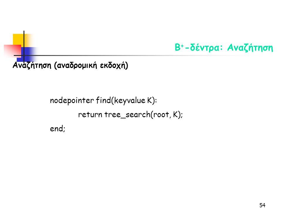 54 Β + -δέντρα: Αναζήτηση Αναζήτηση (αναδρομική εκδοχή) nodepointer find(keyvalue K): return tree_search(root, K); end;
