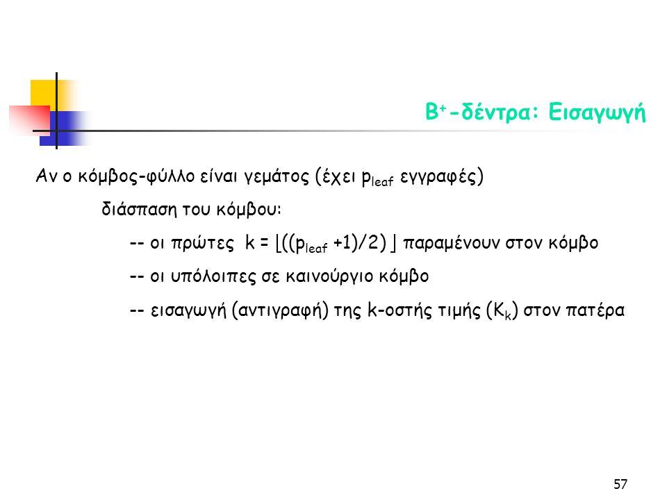 57 Β + -δέντρα: Εισαγωγή Αν ο κόμβος-φύλλο είναι γεμάτος (έχει p leaf εγγραφές) διάσπαση του κόμβου: -- οι πρώτες k =  ((p leaf +1)/2)  παραμένουν στον κόμβο -- οι υπόλοιπες σε καινούργιο κόμβο -- εισαγωγή (αντιγραφή) της k-οστής τιμής (K k ) στον πατέρα
