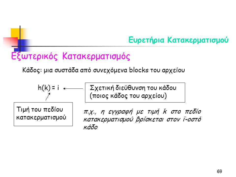 69 Ευρετήρια Κατακερματισμού Εξωτερικός Κατακερματισμός h(k) = i Τιμή του πεδίου κατακερματισμού Σχετική διεύθυνση του κάδου (ποιος κάδος του αρχείου) Κάδος: μια συστάδα από συνεχόμενα blocks του αρχείου π.χ., η εγγραφή με τιμή k στο πεδίο κατακερματισμού βρίσκεται στον i-οστό κάδο