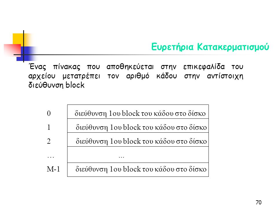 70 Ευρετήρια Κατακερματισμού Ένας πίνακας που αποθηκεύεται στην επικεφαλίδα του αρχείου μετατρέπει τον αριθμό κάδου στην αντίστοιχη διεύθυνση block 0διεύθυνση 1ου block του κάδου στο δίσκο 1 διεύθυνση 1ου block του κάδου στο δίσκο 2 διεύθυνση 1ου block του κάδου στο δίσκο …...