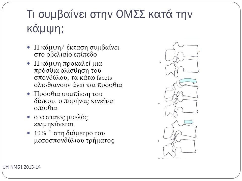 Τι συμβαίνει στην ΟΜΣΣ κατά την κάμψη; Η κάμψη / έκταση συμβαίνει στο οβελιαίο ε π ί π εδο Η κάμψη π ροκαλεί μια π ρόσθια ολίσθηση του σ π ονδύλου, τα