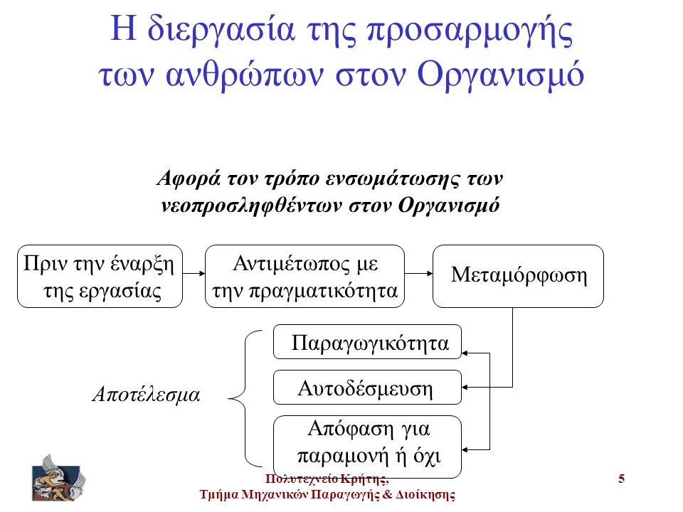 Πολυτεχνείο Κρήτης, Τμήμα Μηχανικών Παραγωγής & Διοίκησης 6 Εναλλακτικοί Τρόποι Εισαγωγής Νεοπροσληφθέντων (Α) Τυπικός: μέσω συγκεκριμένων ενεργειών προετοιμασίας (προγράμματα προσανατοσλισμού, εκπαίδευση) Ατομικός: διαδικασία προσαρμογής του ατόμου Άτυπος: άμεση εμπλοκή με την εργασία, χωρίς καμιά ειδική μεταχείριση ή φροντίδα Συλλογικός: Προγράμματα προσαρμογής αριθμού νεοπροσληφθέντων