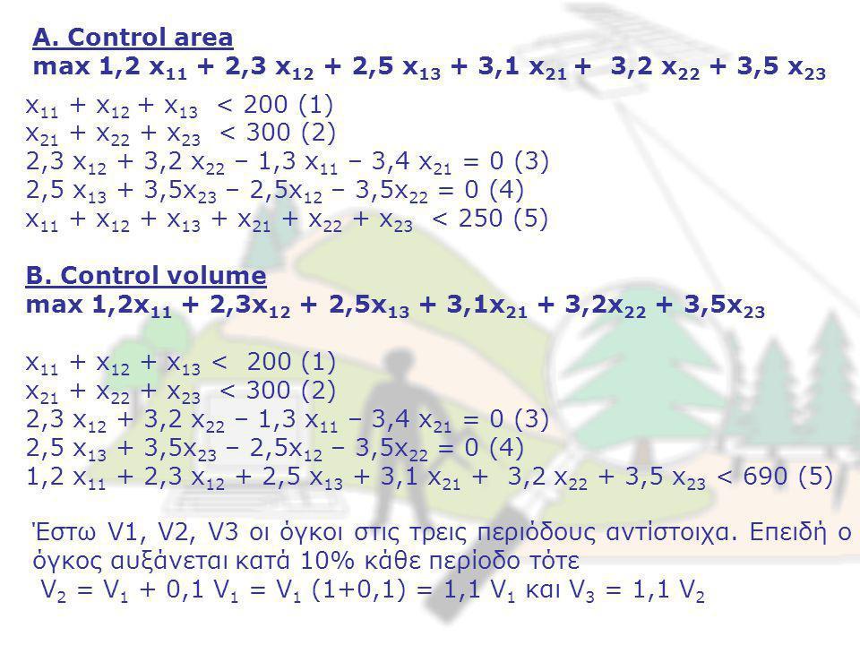 Α. Control area max 1,2 x 11 + 2,3 x 12 + 2,5 x 13 + 3,1 x 21 + 3,2 x 22 + 3,5 x 23 x 11 + x 12 + x 13 < 200 (1) x 21 + x 22 + x 23 < 300 (2) 2,3 x 12