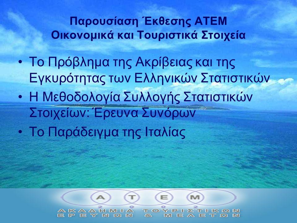 Παρουσίαση Έκθεσης ΑΤΕΜ Ραντεβού τον Ιούλιο του 2010 Ραντεβού την 1 η Ιουλίου 2010 για την Παρουσίαση της Επόμενης Έκθεσης με Προβλέψεις για το 2010 και το 2011