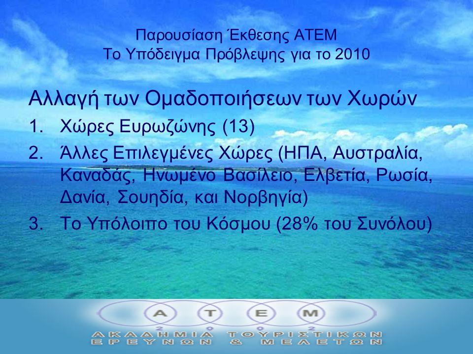 Παρουσίαση Έκθεσης ΑΤΕΜ Το Υπόδειγμα Πρόβλεψης για το 2010 Αλλαγή των Ομαδοποιήσεων των Χωρών 1.Χώρες Ευρωζώνης (13) 2.Άλλες Επιλεγμένες Χώρες (ΗΠΑ, Αυστραλία, Καναδάς, Ηνωμένο Βασίλειο, Ελβετία, Ρωσία, Δανία, Σουηδία, και Νορβηγία) 3.Το Υπόλοιπο του Κόσμου (28% του Συνόλου)
