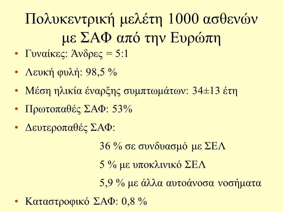 Πολυκεντρική μελέτη 1000 ασθενών με ΣΑΦ από την Ευρώπη Γυναίκες: Άνδρες = 5:1 Λευκή φυλή: 98,5 % Μέση ηλικία έναρξης συμπτωμάτων: 34±13 έτη Πρωτοπαθές ΣΑΦ: 53% Δευτεροπαθές ΣΑΦ: 36 % σε συνδυασμό με ΣΕΛ 5 % με υποκλινικό ΣΕΛ 5,9 % με άλλα αυτοάνοσα νοσήματα Καταστροφικό ΣΑΦ: 0,8 %
