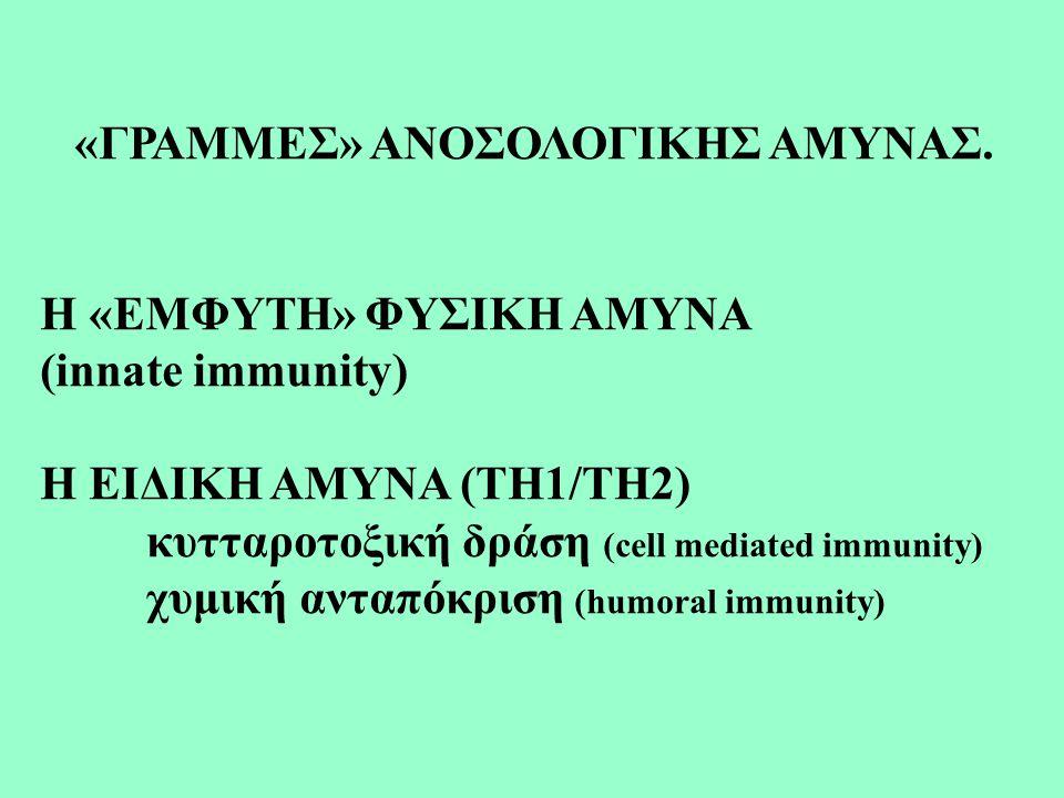 Αντιφωσφολιπιδικό Σύνδρομο (ΣΑΦ)  Κλινικά ευρήματα Θρομβώσεις –Αρτηριών –Φλεβών –Μικρών αγγείων Νοσηρότητα εγκυμοσύνης  Εργαστηριακά ευρήματα Αντισώματα κατά καρδιολιπίνης (αΚΛ) Αντιπηκτικό του λύκου  Διάγνωση οριστικού Αντιφωσφολιπιδικού Συνδρόμου: Wilson WA et al, Arthritis Rheum, 1999;42:1309-11 1 κλινικό + 1 εργαστηριακό