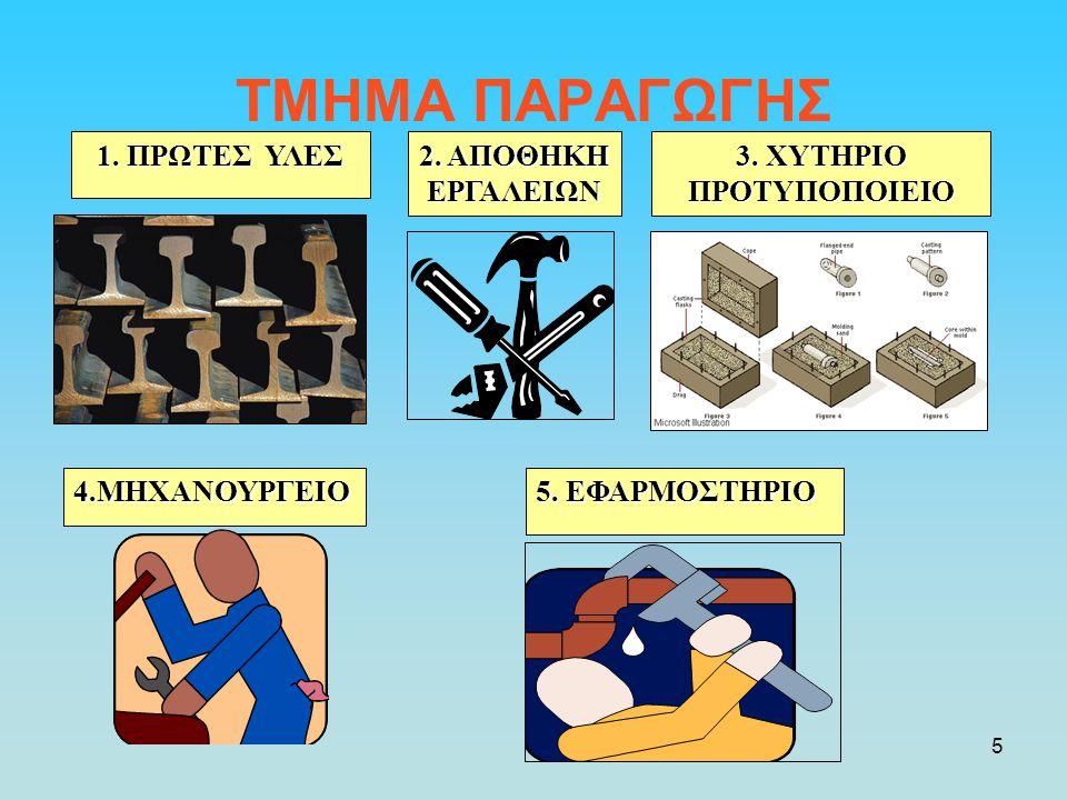 16 Ημικατεργασμένα μεταλλικά υλικά.Σωλήνες με διάφορες τυποποιημένες διατομές και διαστάσεις.