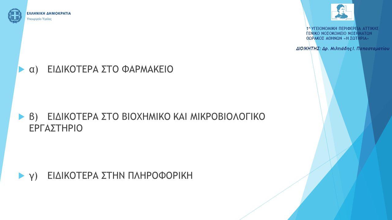  α)ΕΙΔΙΚΟΤΕΡΑ ΣΤΟ ΦΑΡΜΑΚΕΙΟ  β)ΕΙΔΙΚΟΤΕΡΑ ΣΤΟ ΒΙΟΧΗΜΙΚΟ ΚΑΙ ΜΙΚΡΟΒΙΟΛΟΓΙΚΟ ΕΡΓΑΣΤΗΡΙΟ  γ)ΕΙΔΙΚΟΤΕΡΑ ΣΤΗΝ ΠΛΗΡΟΦΟΡΙΚΗ ΔΙΟΙΚΗΤΗΣ: Δρ. Μιλτιάδης Ι. Πα