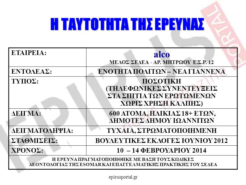 ΚΥΡΙΑ ΕΥΡΗΜΑΤΑ epirusportal.gr