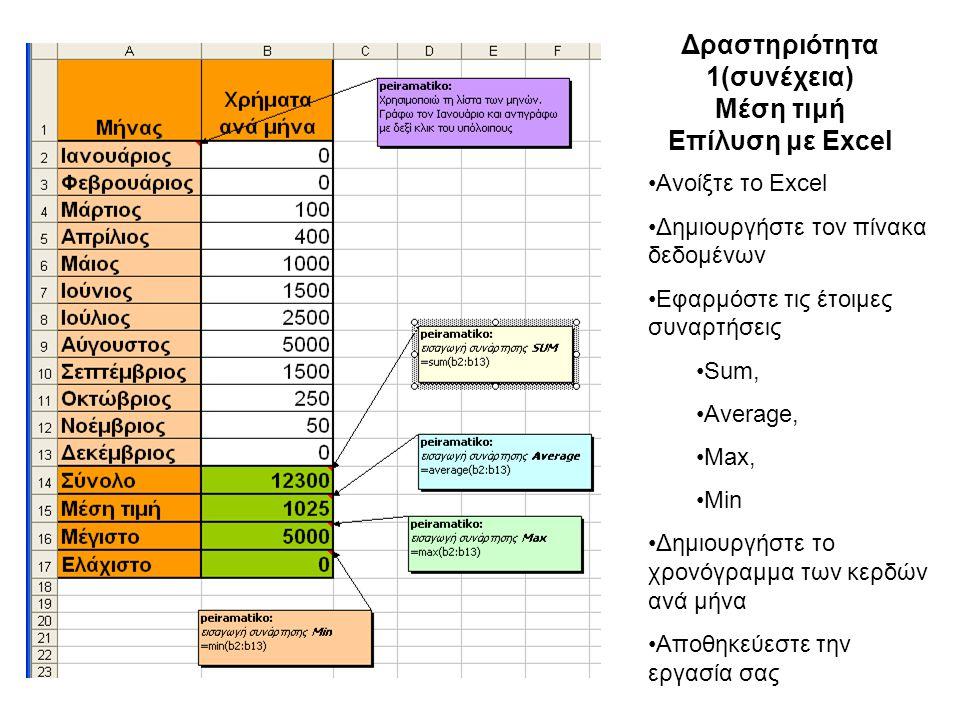 Δραστηριότητα 1(συνέχεια) Μέση τιμή Επίλυση με Excel Ανοίξτε το Excel Δημιουργήστε τον πίνακα δεδομένων Εφαρμόστε τις έτοιμες συναρτήσεις Sum, Average, Max, Min Δημιουργήστε το χρονόγραμμα των κερδών ανά μήνα Αποθηκεύεστε την εργασία σας