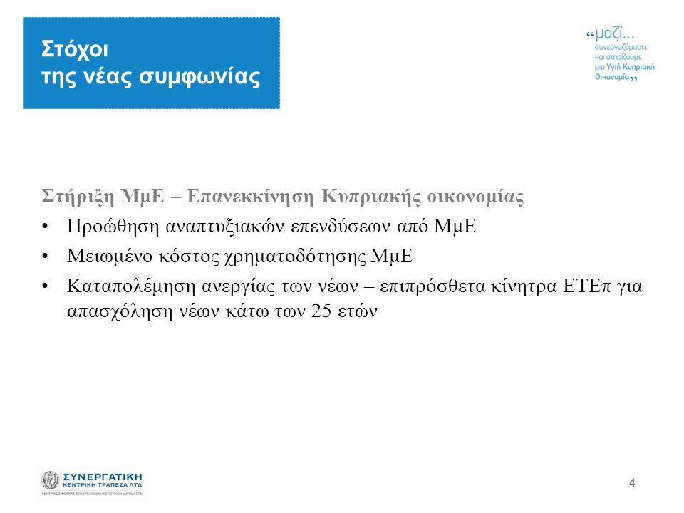 5 Επιπρόσθετα κίνητρα σε ΜμΕ που στηρίζουν την εργοδότηση νέων (15 -25 ετών) – επιπλέον μείωση επιτοκίου κατά 0,50%.