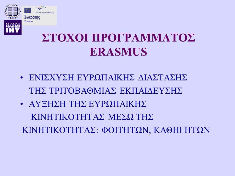 ΣΤΟΧΟΙ ΠΡΟΓΡΑΜΜΑΤΟΣ ERASMUS ΕΝΙΣΧΥΣΗ ΕΥΡΩΠΑΙΚΗΣ ΔΙΑΣΤΑΣΗΣ ΤΗΣ ΤΡΙΤΟΒΑΘΜΙΑΣ ΕΚΠΑΙΔΕΥΣΗΣ ΑΥΞΗΣΗ ΤΗΣ ΕΥΡΩΠΑΙΚΗΣ ΚΙΝΗΤΙΚΟΤΗΤΑΣ MEΣΩ ΤΗΣ ΚΙΝΗΤΙΚΟΤΗΤΑΣ: ΦΟΙΤΗΤΩΝ, ΚΑΘΗΓΗΤΩΝ