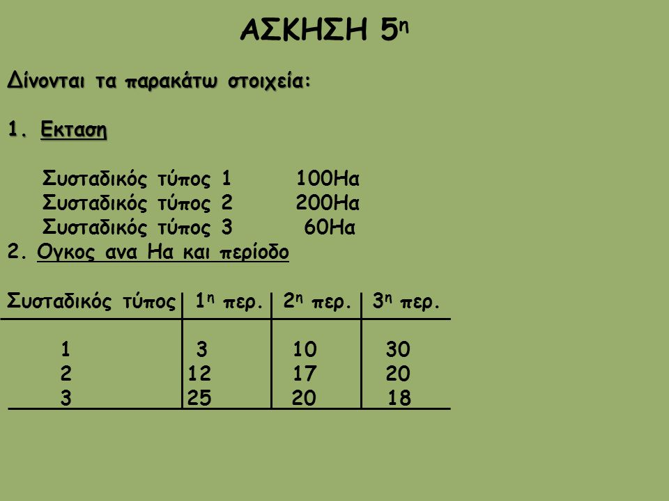 ΑΣΚΗΣΗ 5 η Δίνονται τα παρακάτω στοιχεία: 1.Εκταση Συσταδικός τύπος 1 100Ηα Συσταδικός τύπος 2 200Ηα Συσταδικός τύπος 3 60Ηα 2. Ογκος ανα Ηα και περίο