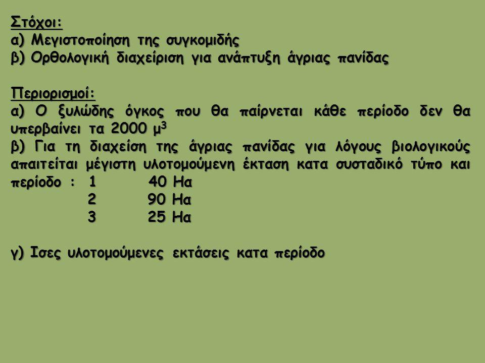 Στόχοι: α) Μεγιστοποίηση της συγκομιδής β) Ορθολογική διαχείριση για ανάπτυξη άγριας πανίδας Περιορισμοί: α) Ο ξυλώδης όγκος που θα παίρνεται κάθε περ