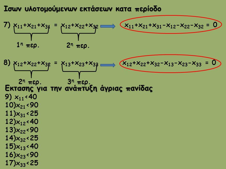 Τελική μορφή του υποδείγματος max 3x11+10x12+30x13+12x21+17x22+20x23+25x31+20x32+18x33 st 3x11+12x21+25x31<=2000 10x12+17x22+20x32<=2000 30x13+20x23+18x33<=2000 x11+x12+x13<100 x21+x22+x23<200 x31+x32+x33<60 x11+x21+x31-x12-x22-x32=0 x12+x22+x32-x13-x23-x33=0 x11<40 x21<90 x31<25 x12<40 x22<90 x32<25 x13<40 x23<90 x33<25 end Συγκομιδή Διαθέσιμη έκταση Ισες υλοτομούμενες εκτάσεις ανα περίοδο Εκτάσεις για άγρια πανίδα