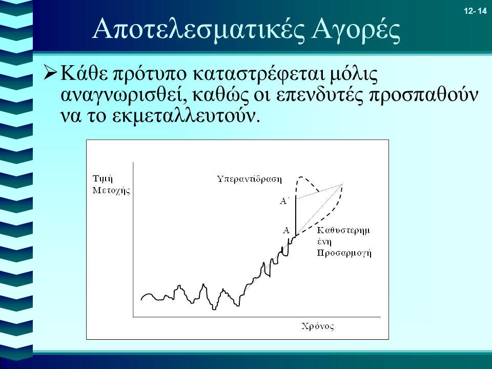 12- 14 Αποτελεσματικές Αγορές  Κάθε πρότυπο καταστρέφεται μόλις αναγνωρισθεί, καθώς οι επενδυτές προσπαθούν να το εκμεταλλευτούν.