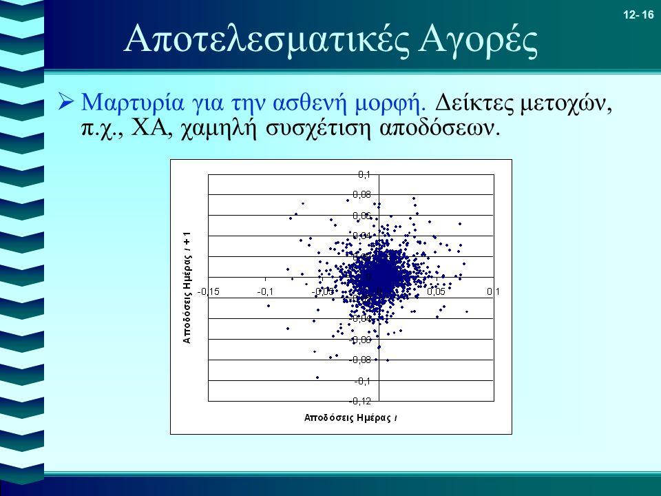 12- 16 Αποτελεσματικές Αγορές  Μαρτυρία για την ασθενή μορφή. Δείκτες μετοχών, π.χ., ΧΑ, χαμηλή συσχέτιση αποδόσεων.