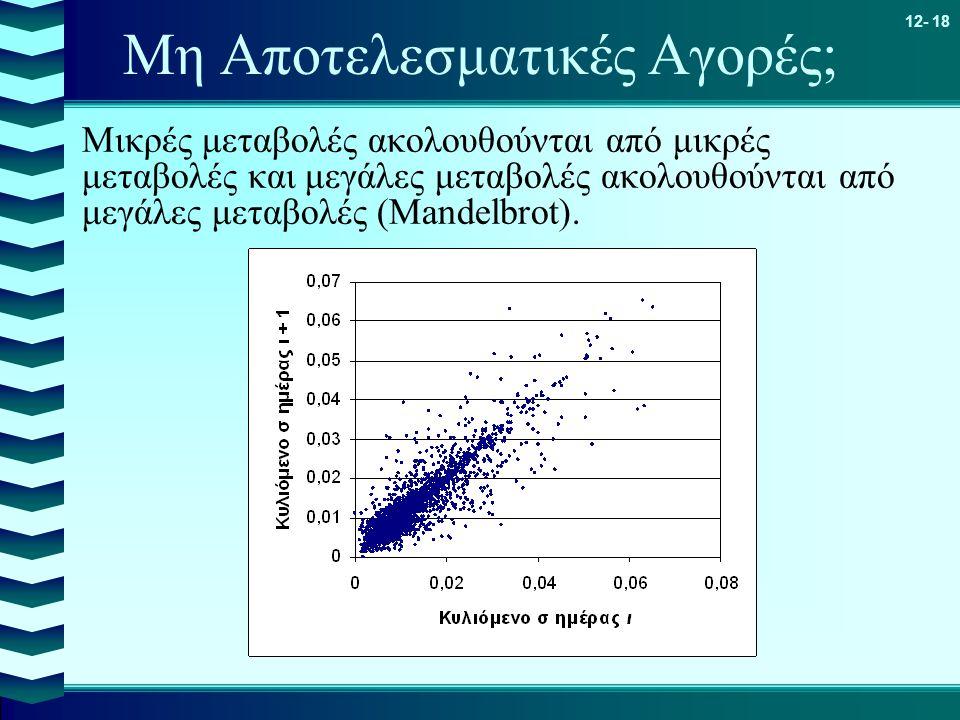 12- 18 Μη Αποτελεσματικές Αγορές; Μικρές μεταβολές ακολουθούνται από μικρές μεταβολές και μεγάλες μεταβολές ακολουθούνται από μεγάλες μεταβολές (Mande