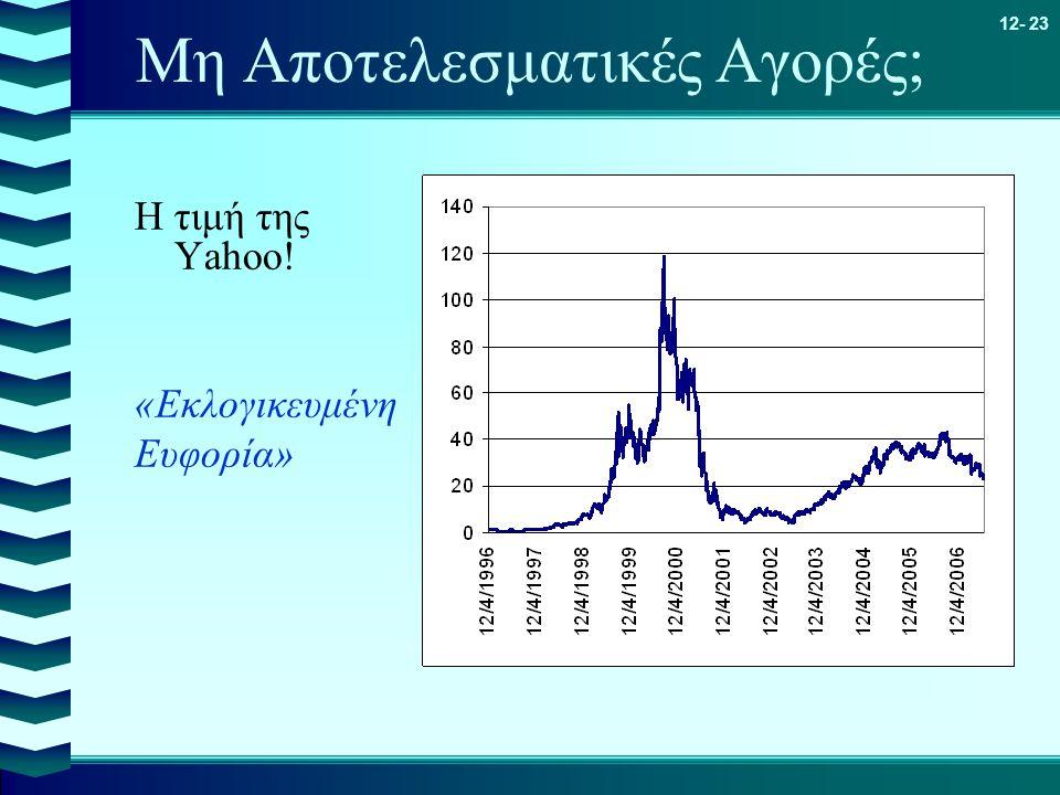 12- 23 Μη Αποτελεσματικές Αγορές; Η τιμή της Yahoo! «Εκλογικευμένη Ευφορία»