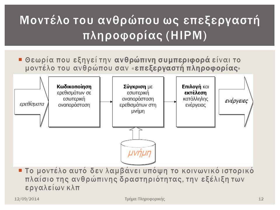 Μοντέλο του ανθρώπου ως επεξεργαστή πληροφορίας (HIPM)  Θεωρία που εξηγεί την ανθρώπινη συμπεριφορά είναι το μοντέλο του ανθρώπου σαν «επεξεργαστή πλ