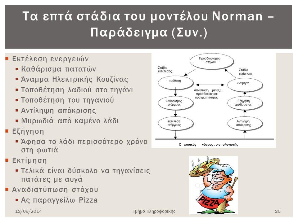 Τα επτά στάδια του μοντέλου Norman – Παράδειγμα (Συν.)  Εκτέλεση ενεργειών  Καθάρισμα πατατών  Άναμμα Ηλεκτρικής Κουζίνας  Τοποθέτηση λαδιού στο τ