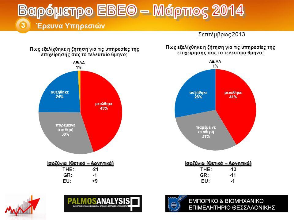 Έρευνα Υπηρεσιών 3 Ισοζύγια (Θετικά – Αρνητικά ) THE: -13 GR:-11 EU:-1 Ισοζύγια (Θετικά – Αρνητικά ) THE: -21 GR:-1 EU:+9 Σεπτέμβριος 2013