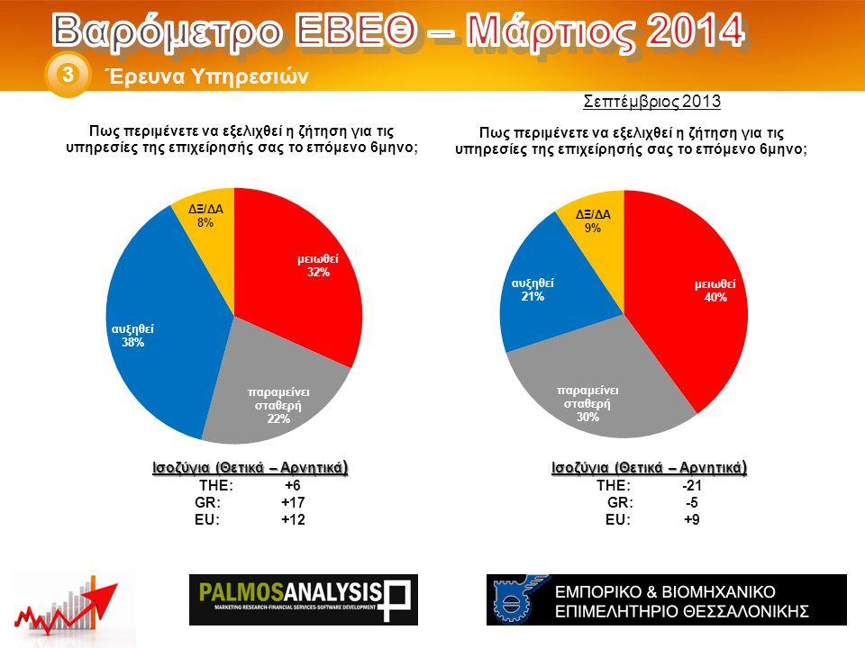 Έρευνα Υπηρεσιών 3 Ισοζύγια (Θετικά – Αρνητικά ) THE: -21 GR:-5 EU:+9 Ισοζύγια (Θετικά – Αρνητικά ) THE: +6 GR:+17 EU:+12 Σεπτέμβριος 2013