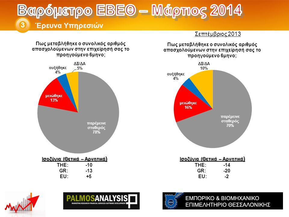 Έρευνα Υπηρεσιών 3 Ισοζύγια (Θετικά – Αρνητικά ) THE: -14 GR:-20 EU:-2 Ισοζύγια (Θετικά – Αρνητικά ) THE: -10 GR:-13 EU:+5 Σεπτέμβριος 2013