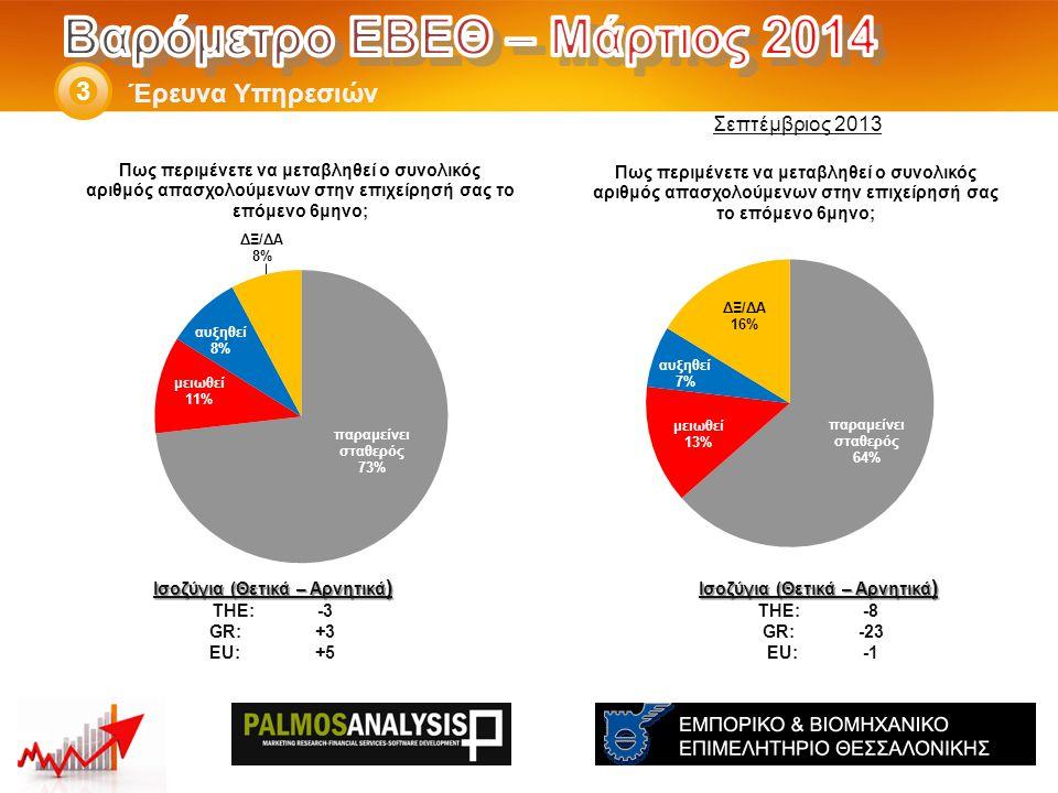 Έρευνα Υπηρεσιών 3 Ισοζύγια (Θετικά – Αρνητικά ) THE: -8 GR:-23 EU:-1 Ισοζύγια (Θετικά – Αρνητικά ) THE: -3 GR:+3 EU:+5 Σεπτέμβριος 2013