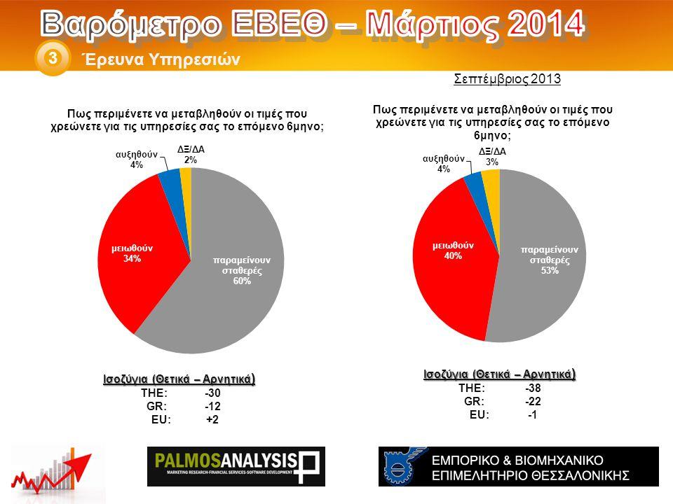 Έρευνα Υπηρεσιών 3 Ισοζύγια (Θετικά – Αρνητικά ) THE: -38 GR:-22 EU:-1 Ισοζύγια (Θετικά – Αρνητικά ) THE: -30 GR:-12 EU:+2 Σεπτέμβριος 2013