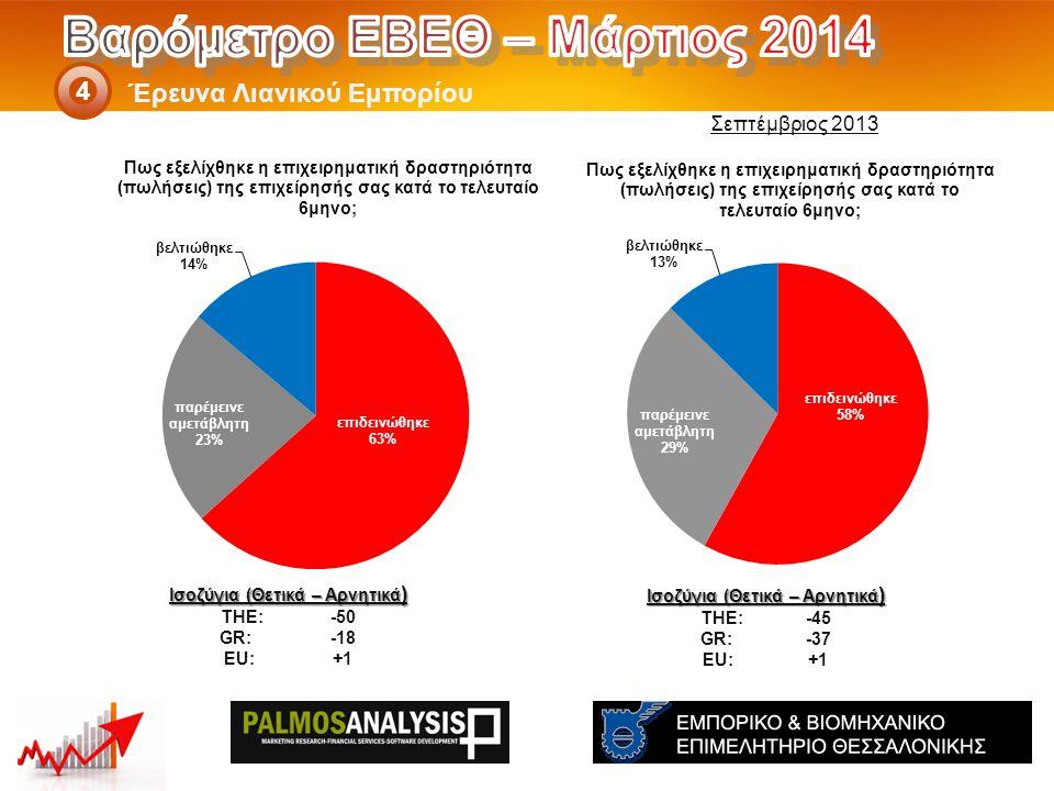 Έρευνα Λιανικού Εμπορίου 4 Ισοζύγια (Θετικά – Αρνητικά ) THE: -45 GR:-37 EU:+1 Ισοζύγια (Θετικά – Αρνητικά ) THE: -50 GR: -18 EU: +1 Σεπτέμβριος 2013