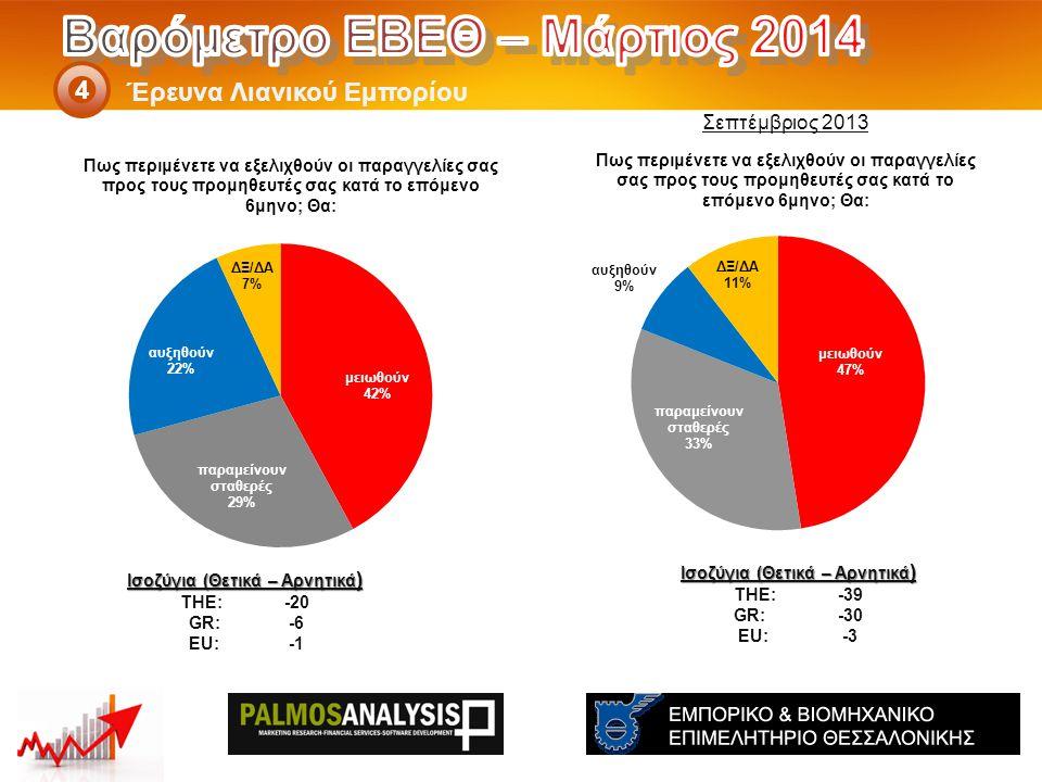 Έρευνα Λιανικού Εμπορίου 4 Ισοζύγια (Θετικά – Αρνητικά ) THE: -39 GR:-30 EU:-3 Ισοζύγια (Θετικά – Αρνητικά ) THE: -20 GR:-6 EU:-1 Σεπτέμβριος 2013