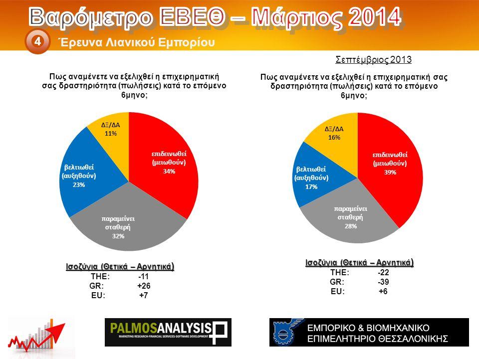 Έρευνα Λιανικού Εμπορίου 4 Ισοζύγια (Θετικά – Αρνητικά ) THE: -22 GR:-39 EU:+6 Ισοζύγια (Θετικά – Αρνητικά ) THE: -11 GR:+26 EU:+7 Σεπτέμβριος 2013