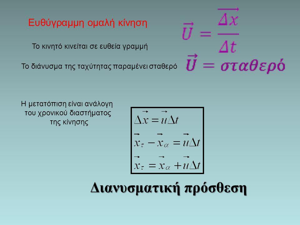 Ταχύτητα 0102030405060708090100 cm Δx 1 =80-40=40cm 1 Δx 2 =70-10=60cm 0 1 2 3 4 5 6 7 8 9 Δt=5s v=40/5=8cm/s Δt=5s v=60/5=12cm/s Δx 3 =60-0=60cm Δt=4