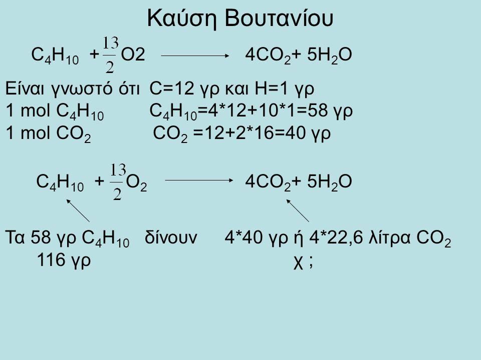 Καύση Βουτανίου C 4 H 10 + Ο24CO 2 + 5H 2 O Είναι γνωστό ότι C=12 γρ και H=1 γρ 1 mol C 4 H 10 C 4 H 10 =4*12+10*1=58 γρ 1 mol CO 2 CO 2 =12+2*16=40 γρ C 4 H 10 + Ο 2 4CO 2 + 5H 2 O Τα 58 γρ C 4 H 10 δίνουν 4*40 γρ ή 4*22,6 λίτρα CO 2 116 γρχ ;