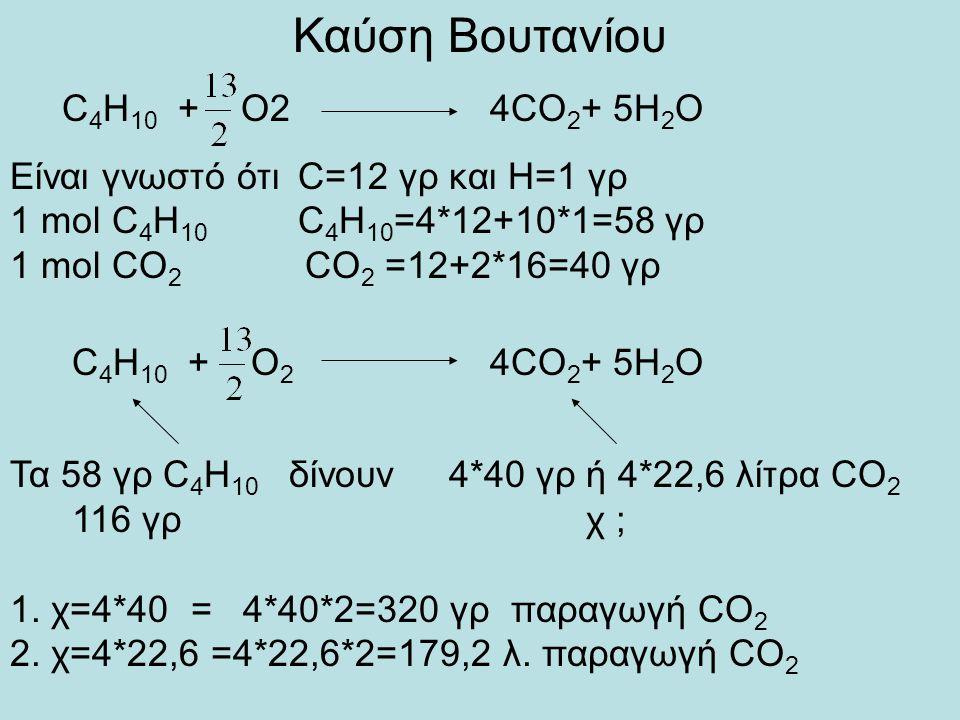 Καύση Βουτανίου C 4 H 10 + Ο24CO 2 + 5H 2 O Είναι γνωστό ότι C=12 γρ και H=1 γρ 1 mol C 4 H 10 C 4 H 10 =4*12+10*1=58 γρ 1 mol CO 2 CO 2 =12+2*16=40 γρ C 4 H 10 + Ο 2 4CO 2 + 5H 2 O Τα 58 γρ C 4 H 10 δίνουν 4*40 γρ ή 4*22,6 λίτρα CO 2 116 γρχ ; 1.