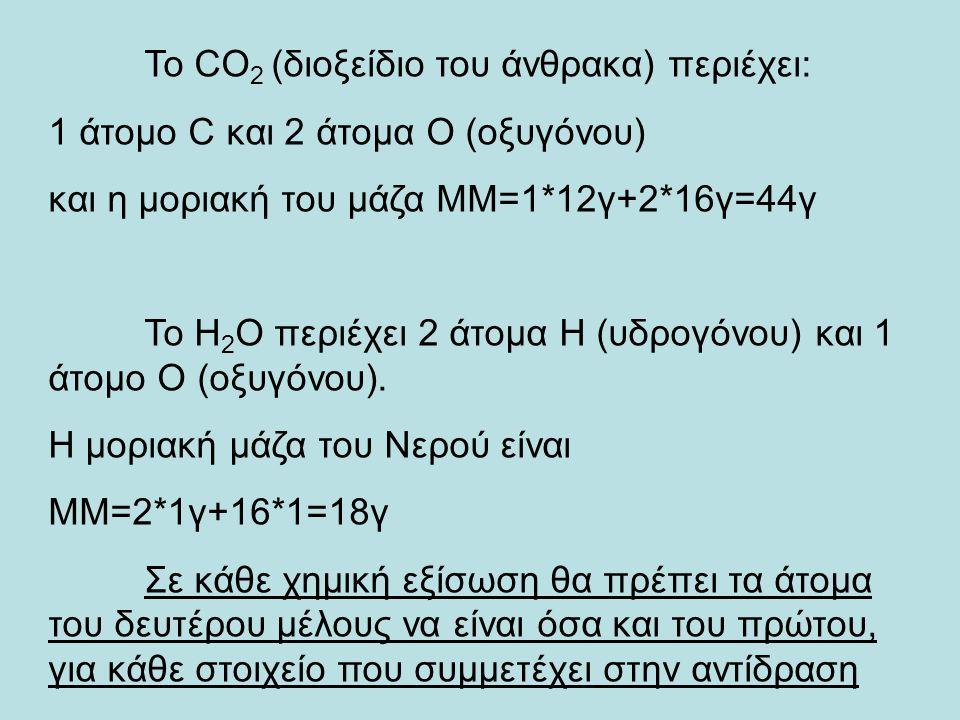 Καύση Βουτανίου C 4 H 10 + Ο24CO 2 + 5H 2 O