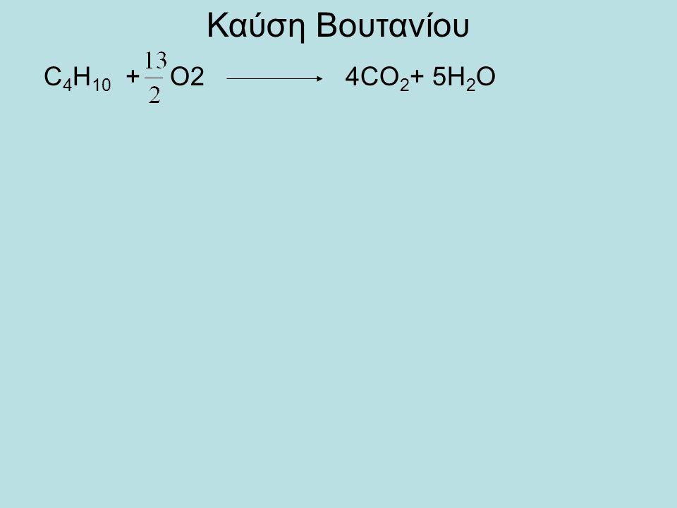Καύση Βουτανίου C 4 H 10 + Ο24CO 2 + 5H 2 O Είναι γνωστό ότι C=12 γρ και H=1 γρ