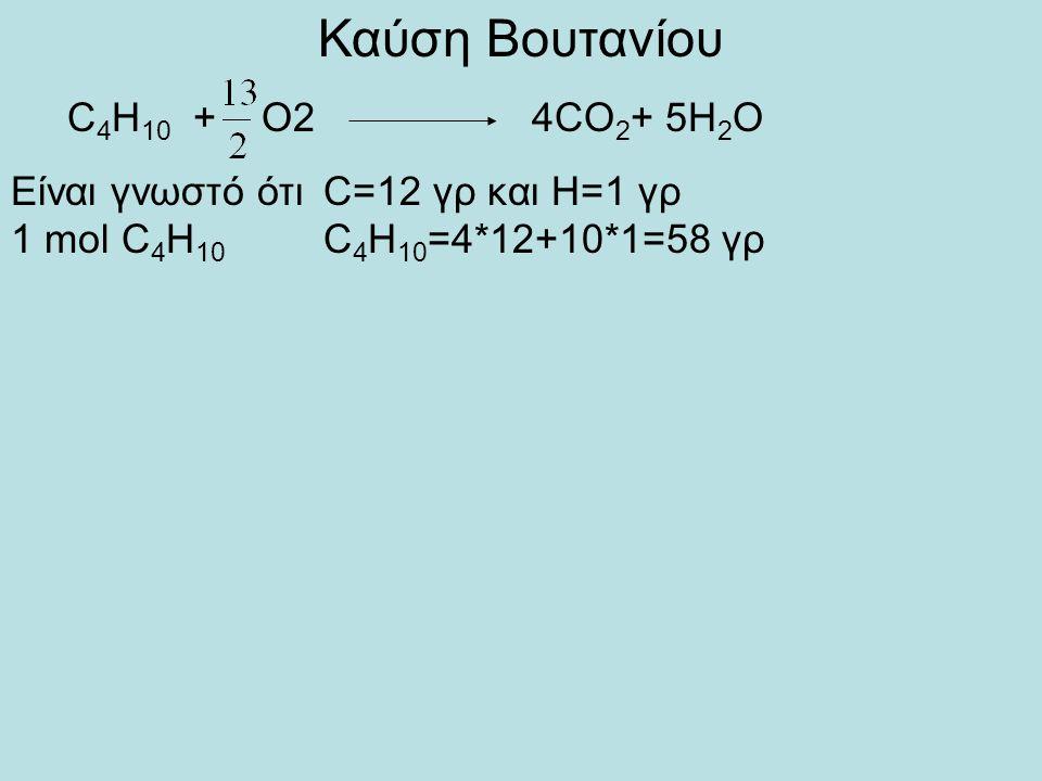 Καύση Βουτανίου C 4 H 10 + Ο24CO 2 + 5H 2 O Είναι γνωστό ότι C=12 γρ και H=1 γρ 1 mol C 4 H 10 C 4 H 10 =4*12+10*1=58 γρ