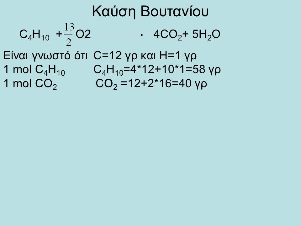 Καύση Βουτανίου C 4 H 10 + Ο24CO 2 + 5H 2 O Είναι γνωστό ότι C=12 γρ και H=1 γρ 1 mol C 4 H 10 C 4 H 10 =4*12+10*1=58 γρ 1 mol CO 2 CO 2 =12+2*16=40 γρ
