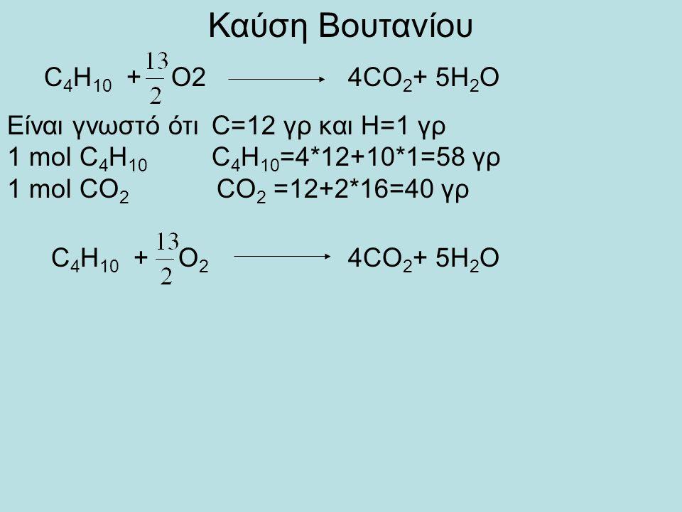 Καύση Βουτανίου C 4 H 10 + Ο24CO 2 + 5H 2 O Είναι γνωστό ότι C=12 γρ και H=1 γρ 1 mol C 4 H 10 C 4 H 10 =4*12+10*1=58 γρ 1 mol CO 2 CO 2 =12+2*16=40 γρ C 4 H 10 + Ο 2 4CO 2 + 5H 2 O