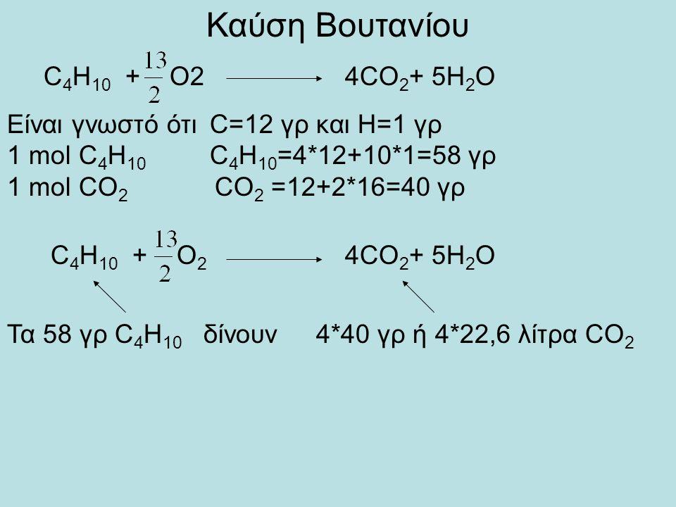 Καύση Βουτανίου C 4 H 10 + Ο24CO 2 + 5H 2 O Είναι γνωστό ότι C=12 γρ και H=1 γρ 1 mol C 4 H 10 C 4 H 10 =4*12+10*1=58 γρ 1 mol CO 2 CO 2 =12+2*16=40 γρ C 4 H 10 + Ο 2 4CO 2 + 5H 2 O Τα 58 γρ C 4 H 10 δίνουν 4*40 γρ ή 4*22,6 λίτρα CO 2