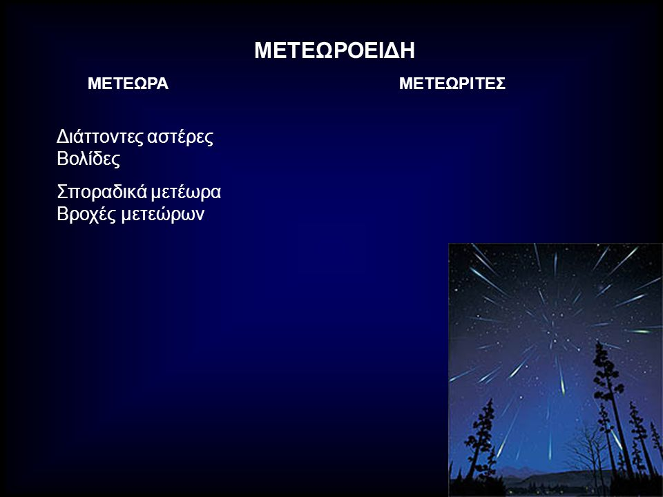 ΜΕΤΕΩΡΟΕΙΔΗ ΜΕΤΕΩΡΑ ΜΕΤΕΩΡΙΤΕΣ Διάττοντες αστέρες Βολίδες Σποραδικά μετέωρα Βροχές μετεώρων