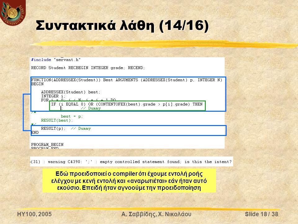 HY100, 2005Α. Σαββίδης, Χ. ΝικολάουSlide 18 / 38 Συντακτικά λάθη (14/16) Εδώ προειδοποιεί ο compiler ότι έχουμε εντολή ροής ελέγχου με κενή εντολή και