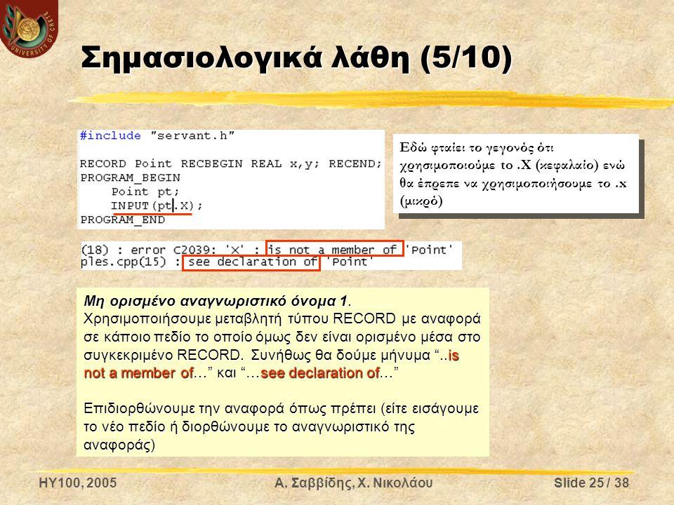 HY100, 2005Α. Σαββίδης, Χ. ΝικολάουSlide 25 / 38 Σημασιολογικά λάθη (5/10) Μη ορισμένο αναγνωριστικό όνομα 1. Χρησιμοποιήσουμε μεταβλητή τύπου RECORD