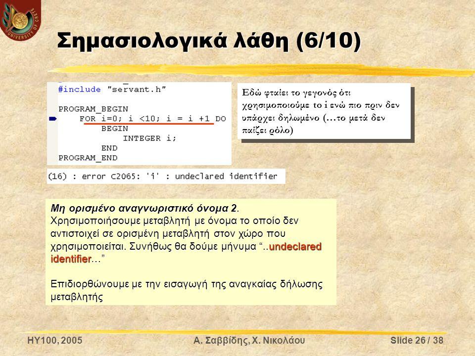 HY100, 2005Α. Σαββίδης, Χ. ΝικολάουSlide 26 / 38 Σημασιολογικά λάθη (6/10) Μη ορισμένο αναγνωριστικό όνομα 2. Χρησιμοποιήσουμε μεταβλητή με όνομα το ο