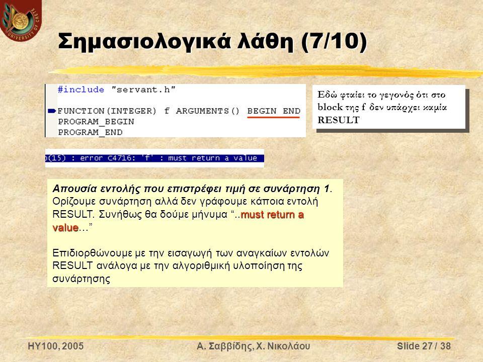HY100, 2005Α. Σαββίδης, Χ. ΝικολάουSlide 27 / 38 Σημασιολογικά λάθη (7/10) Απουσία εντολής που επιστρέφει τιμή σε συνάρτηση 1. Ορίζουμε συνάρτηση αλλά
