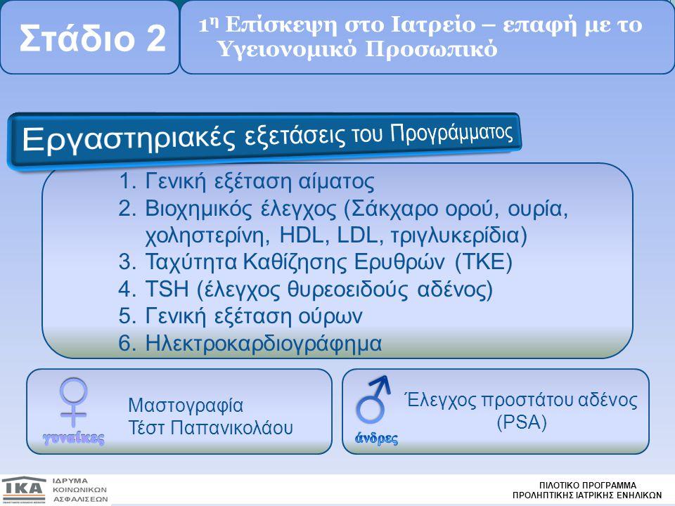 1.Γενική εξέταση αίματος 2.Βιοχημικός έλεγχος (Σάκχαρο ορού, ουρία, χοληστερίνη, HDL, LDL, τριγλυκερίδια) 3.Ταχύτητα Καθίζησης Ερυθρών (ΤΚΕ) 4.TSH (έλ