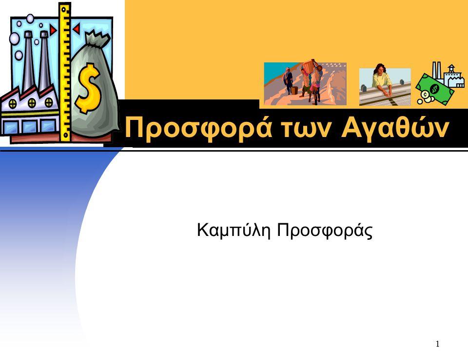 Α.Γ.Λ.11 Παράδειγμα LQFCVCTCAFCAVCATCMC=P 004,0000 18 1,8005,800500.0225.0725.0225.0 2224,0004,2008,200181.8190.9372.7171.4 3414,0007,10011,10097.6173.2270.7152.6 4574,0009,70013,70070.2170.2240.4162.5 5694,00011,90015,90058.0172.5230.4183.3 6744,00013,40017,40054.1181.1235.1300.0 7764,00014,60018,60052.6192.1244.7600.0 8764,00015,60019,60052.6205.3257.9 Μηδενί ζεται το MP